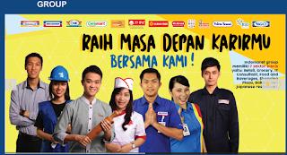 Lowongan Kerja SMA SMK D3 S1 PT.  INDOMARCO PRISMATAMA (Karir Indomaret Groups), Pekerjaan: Pelatih, Surveyor & Analisys, Baker, Staf Akunting, Dukungan Admin, Dll.