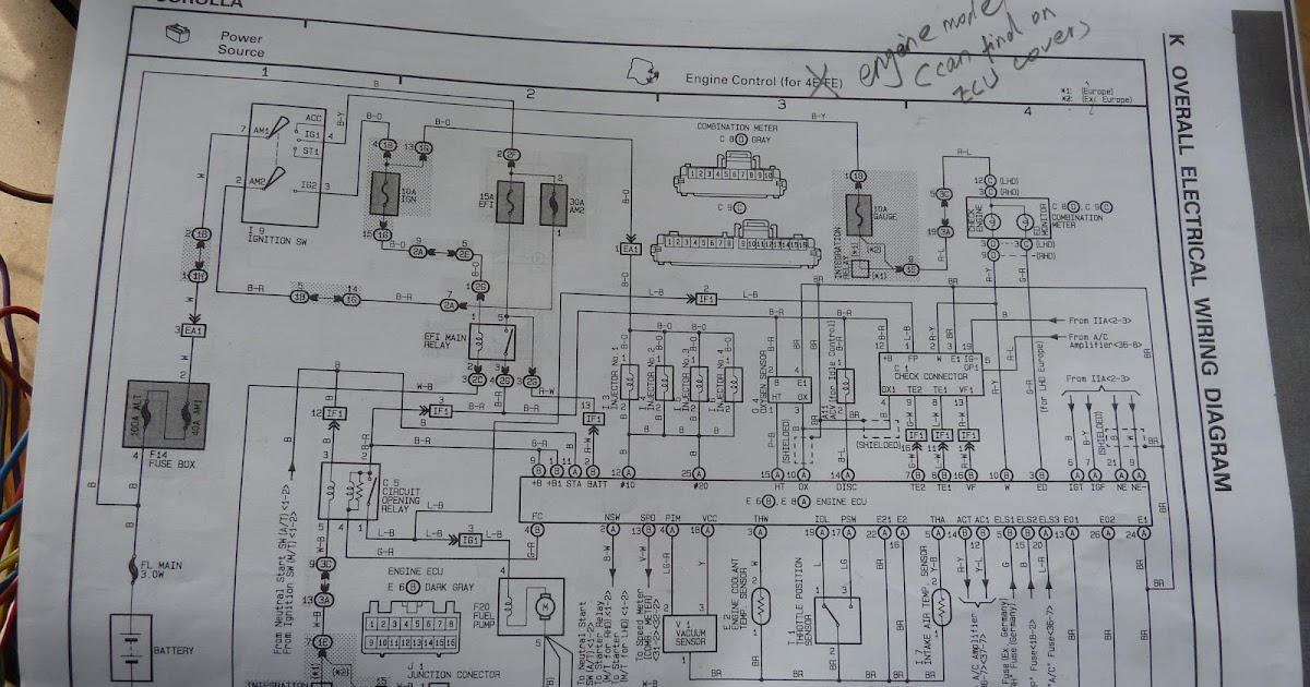 Feng Li  Wiring Diagram Explanation