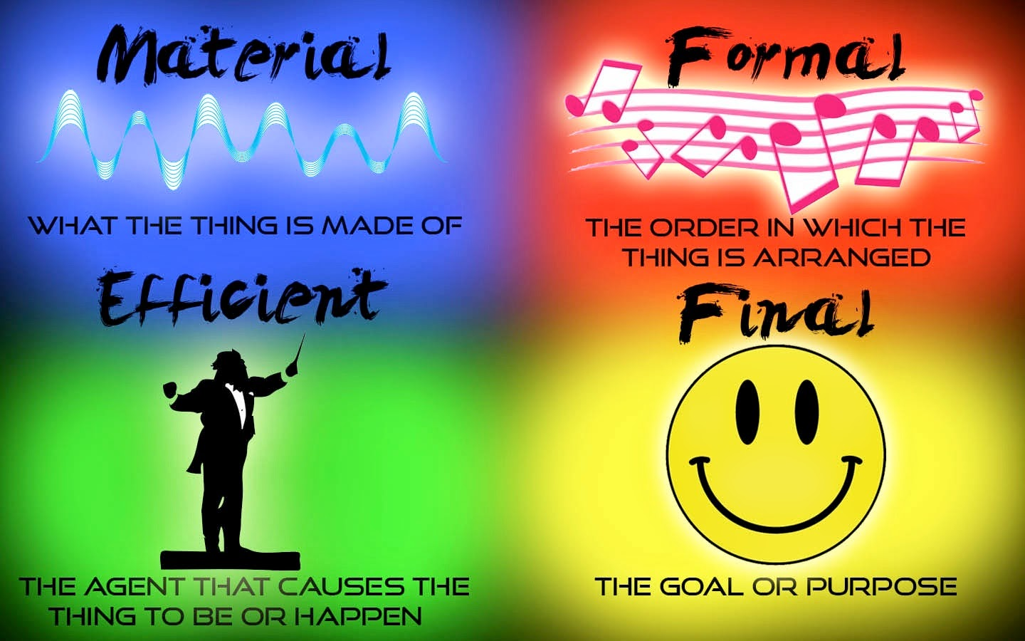 Aristotle and the four causes of the end purpose of an object or action