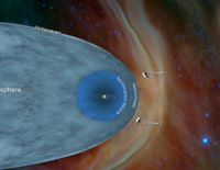 Behind Voyager 1 Twin, Voyager 2 is Now also in Interstellar Space