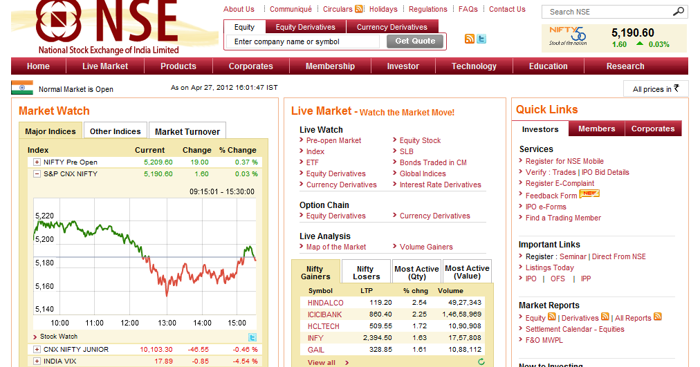 Web Review: www.NSEIndia.com, Official Website of National Stock Exchange of India Ltd ~ MEGHA ...
