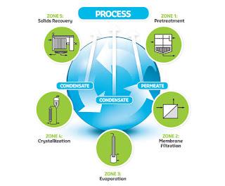 Liquid Discharge System
