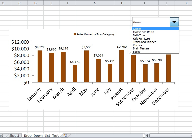also dynamic excel dashboard charts using drop down list rh exceldashboarderspot