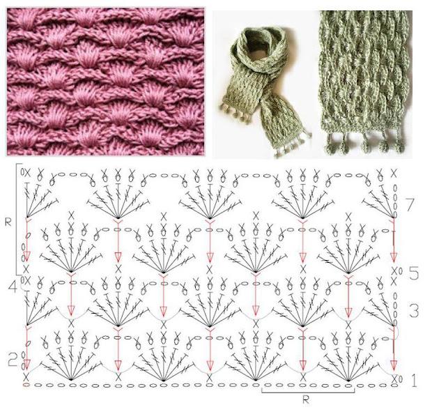 Patrones de algunos puntos de crochet | Crochet