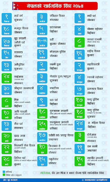 Public Holidays in Nepal for Year 2074 B.S.