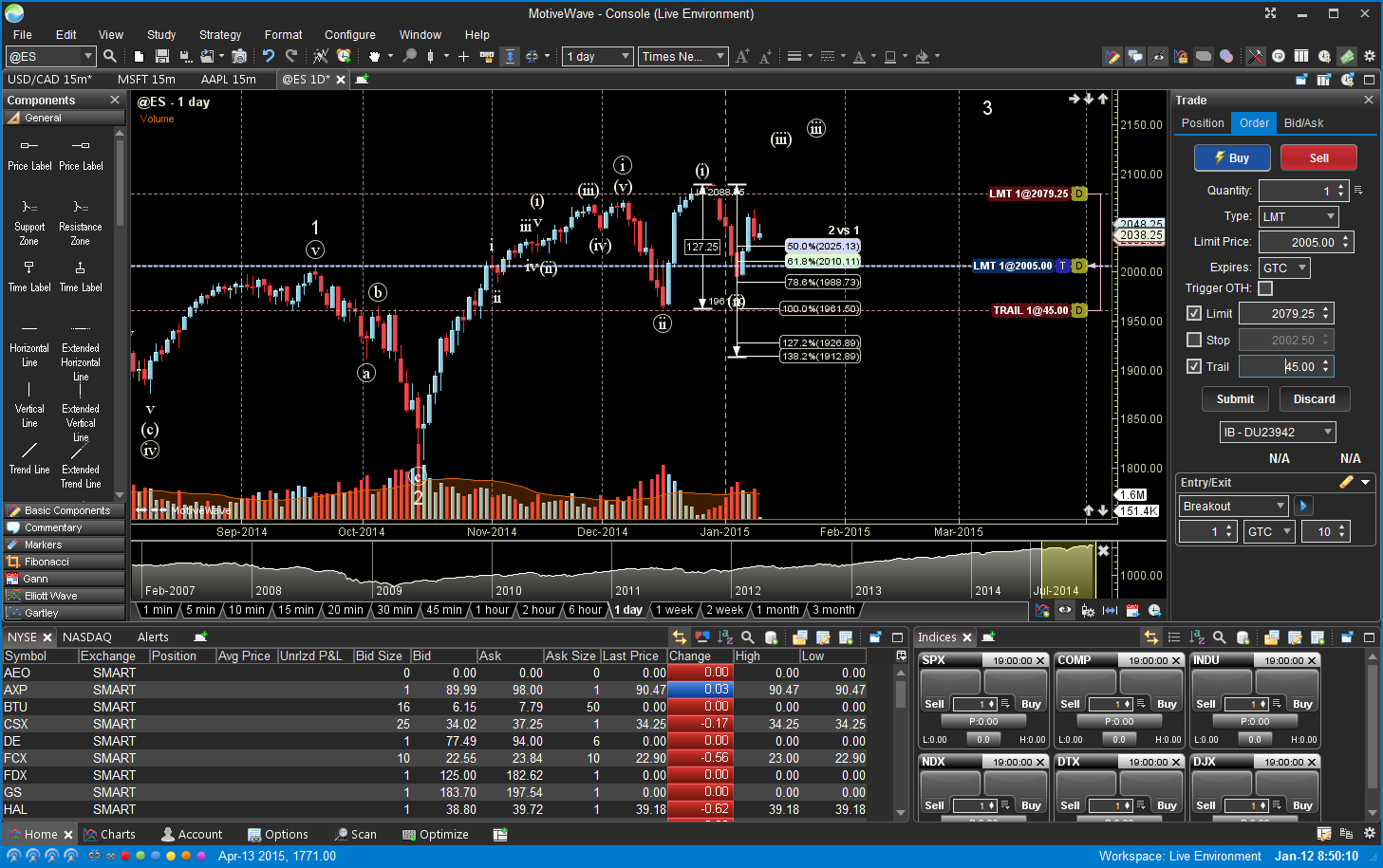 Ultimate forex trading software