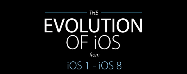 The-Evolution-Of-iOS1-to-iOS8