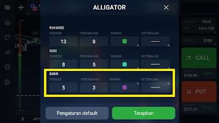 cara menggunakan indikator alligator