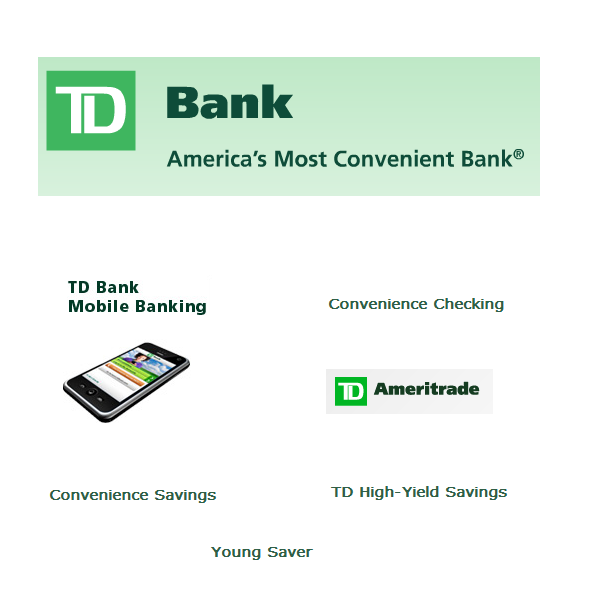 TD Bank USA Online Banking Review | MEPB Financial