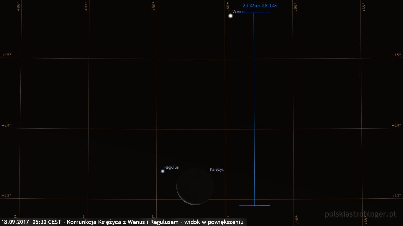 18.09.2017  05:30 CEST - Koniunkcja Księżyca z Wenus i Regulusem - widok w powiększeniu