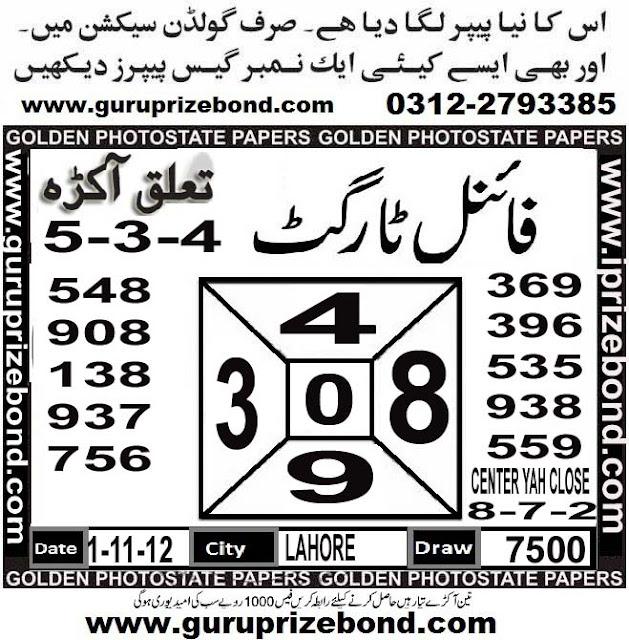 PrizeBondGuru pk: Prize bond Guru