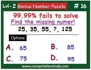 Math Puzzle: Find the missing number: 25, 35, 55, ? , 125