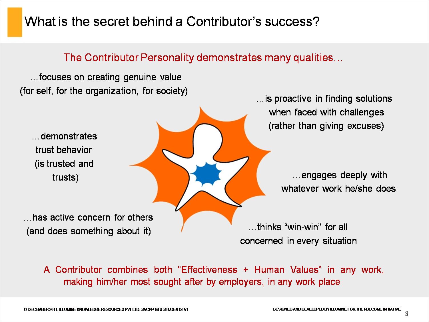 Ebook Contributors Personality Development Units Download