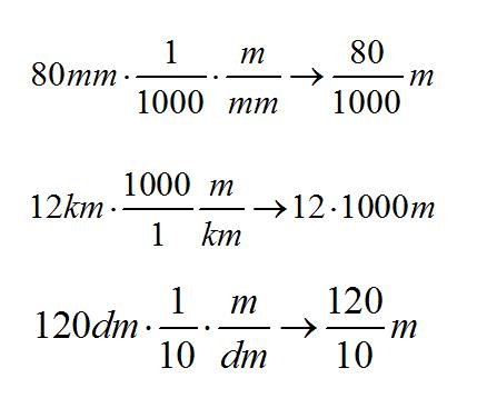 cienciasdesegundo » La medida. Unidades del S.I.