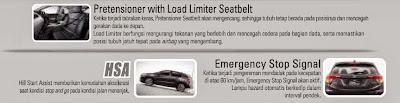 Pretensioner with Load-Limiter-Seatbelt