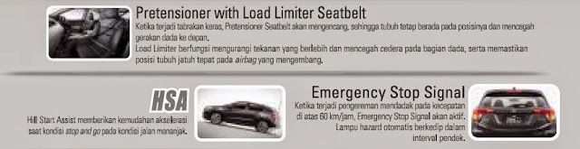 Pretensioner with Load-Limiter-Seatbelt