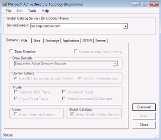 Terry L U S Blog Active Directory Topology Diagrammer