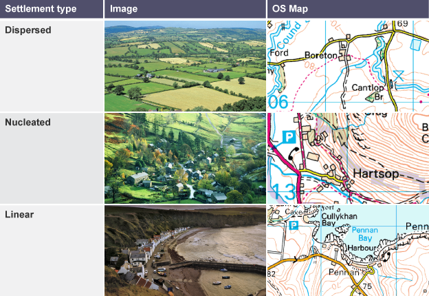 3 Pola Keruangan Desa Terpusat Menyebar Dan Memanjang Geograph88