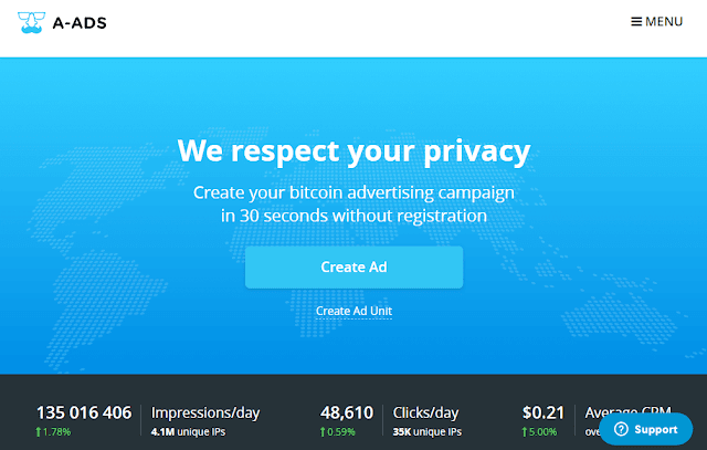 explain a-ads site to make Bitcoin from your site