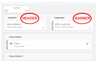 Setiap blog yang telah di modifikasi template Buat header dan banner sejajar