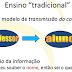 ENEM - Avaliação das Aprendizagens e Resultados Educacionais