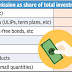 About 2430 Schemes in India -  How to Pick the Right Mutual Fund?