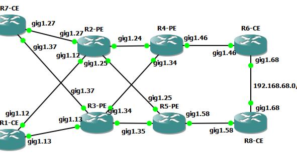 Jeff Kronlage's CCIE Study Blog: EIGRP Enhancements