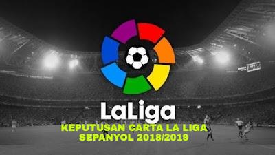 Keputusan Carta La Liga Sepanyol 2018/2019 (Livescore)