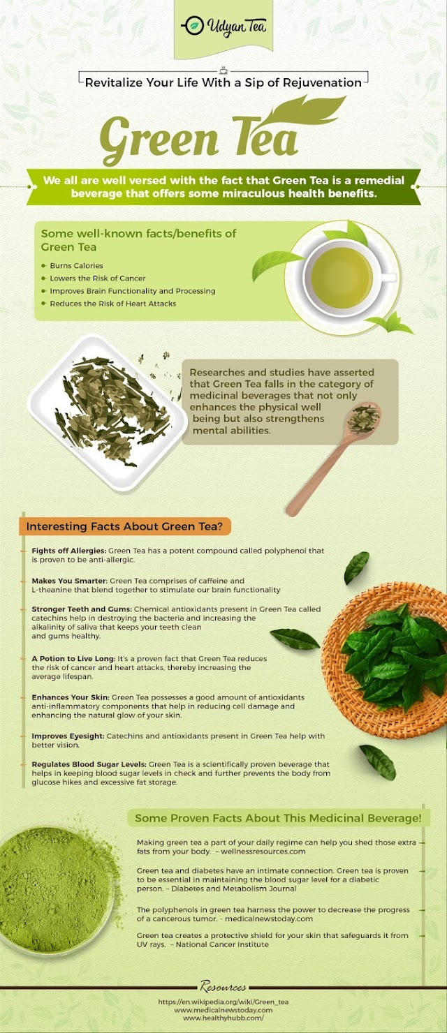 All You Need To Know About Green Tea(Plus Infographic)