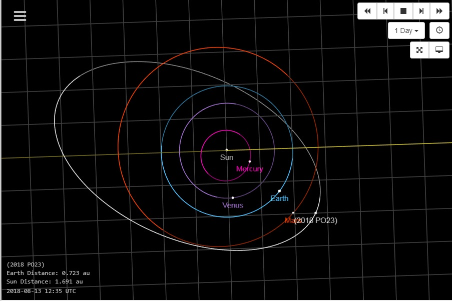 Lagniappe Observing: Helping With The Confirmation of the Mars