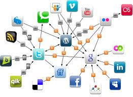 The Possibility Of Drive Massive Traffic To Your Website With Social Media?