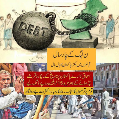 Highest ever Rs.15 trillion loan being taken to repay & service loans piled up in PMLN 4 years excluding CPEC $46bn. PMLN Debt Trap