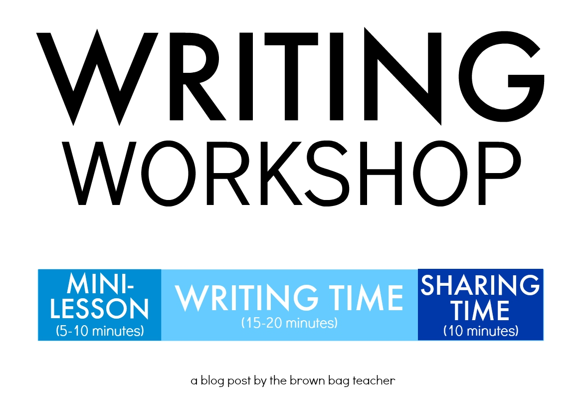 Launching Writer's Workshop: Our 1st Day - The Brown Bag Teacher