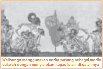 Peranan Para Wali dan Ulama dalam Penyebaran Agama Islam