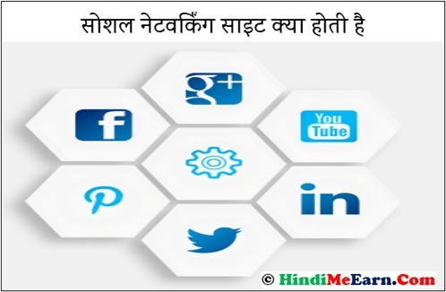 What is Social Networking Sites