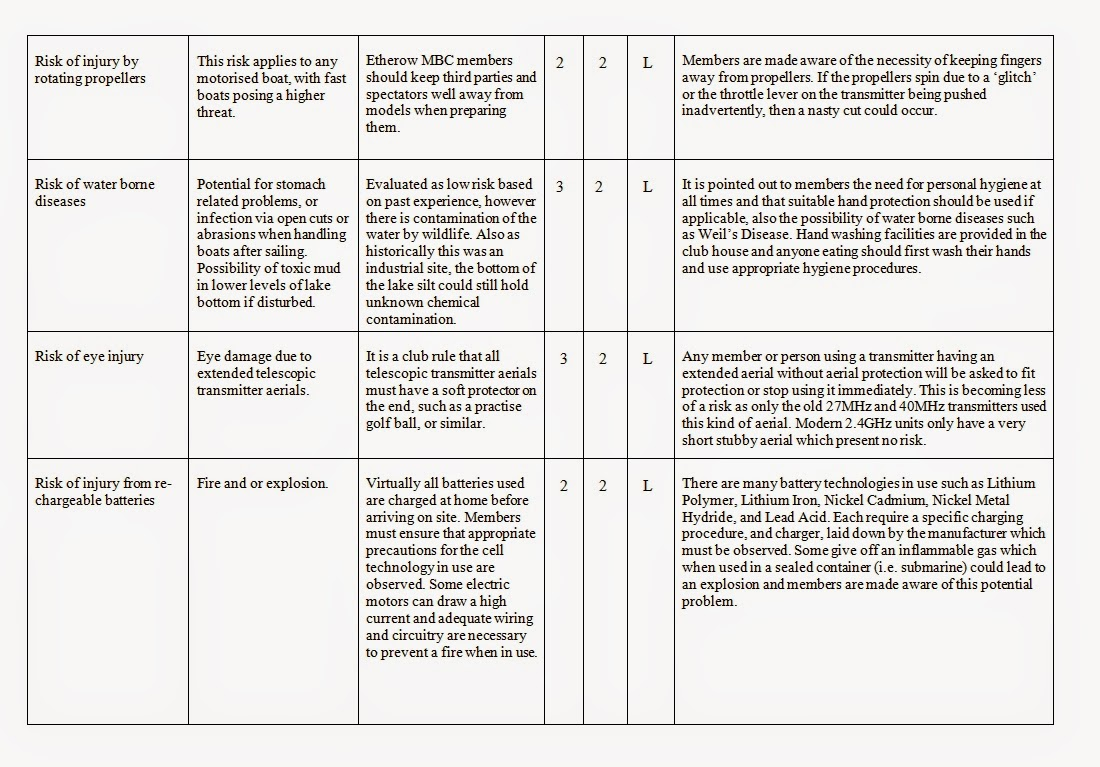 risk documentation template - industrial risk assessment template choice image