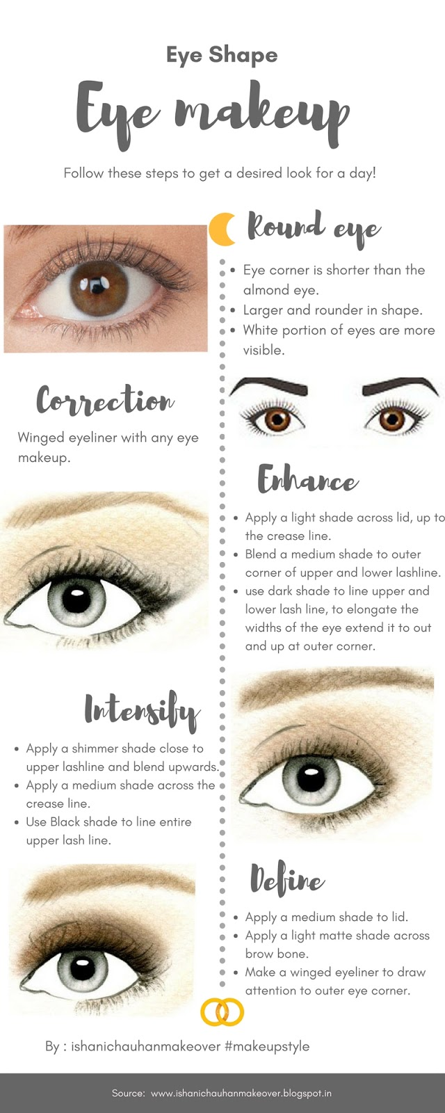 Makeup for round eyes