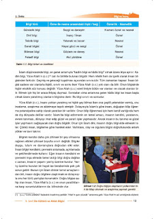 9. Sınıf Din Kültürü Ders Kitabı Cevapları Nev Yayınları Sayfa 13
