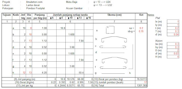 Download Kumpulan File Perhitungan Beton Excel Teknik Sipil Gratis