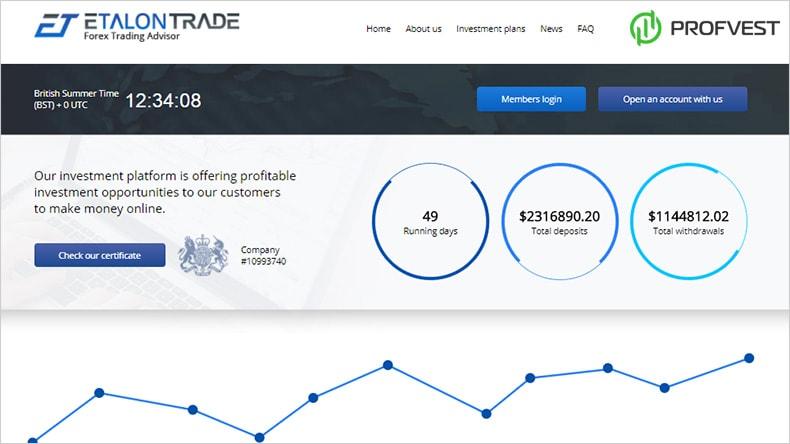 Успехи Etalon Trade