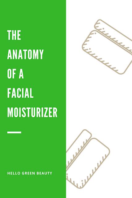 The Anatomy of a Facial Moisturizer