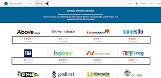 Cara Mudah Cek Harga Domain, Domain murah, cara mengetahui harga domain murah, domain gratis, cara mengetahui harga domain renew, cara cek harga domain transfer, domain gratis, Dompcom. terbaru, WHOIS Privacy gratis, SSL gratis, Domain murah, Domain .com murah dan gratis