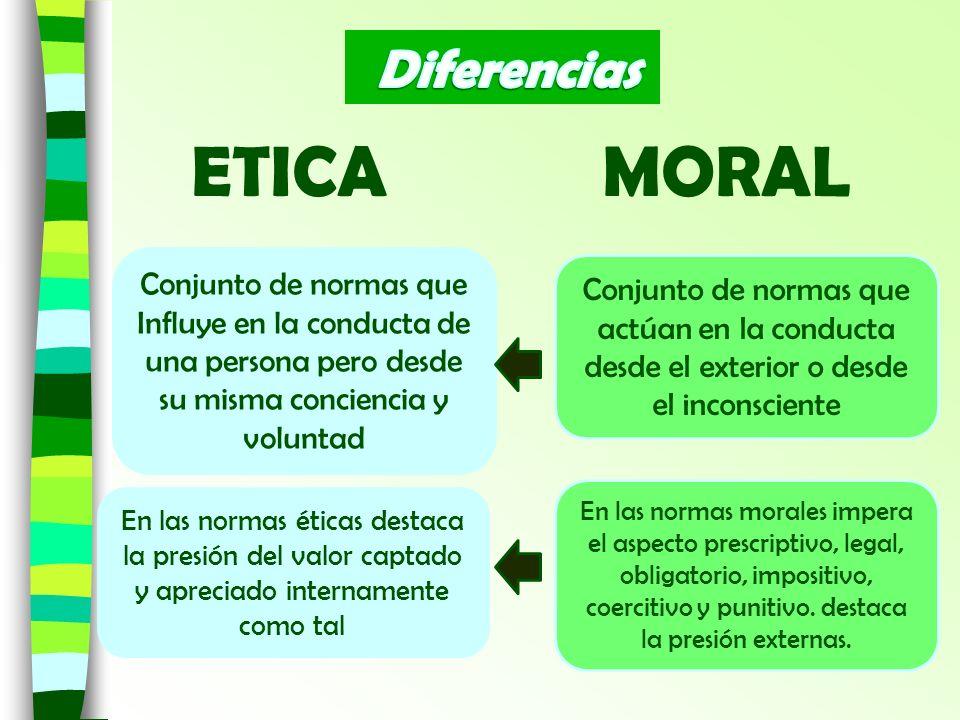 Universidad De Las Fuerzas Armadas Diferencia Entre ética Y Moral