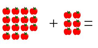 Soal Matematika Kelas 1 Sd Bab 2 Penjumlahan Dan Pengurangan - Www.bimbelbrilian.com