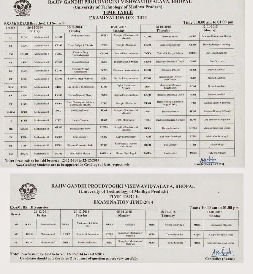 Pin rgpv be time table 1st 2nd 3rd 4th 5th 6th 7th and 8th for Rtu 4th sem time table