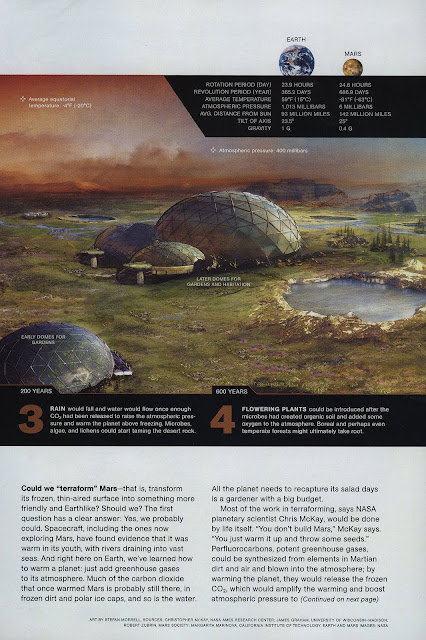Terraforming Mars - stages 3-4 (National Geographic, feb. 2010, pg.31)