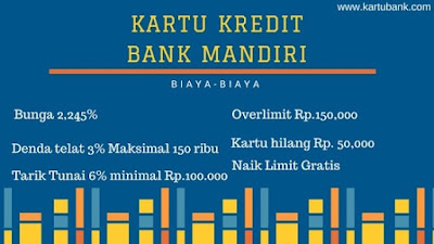 Biaya Kartu Kredit Bank Mandiri 2019