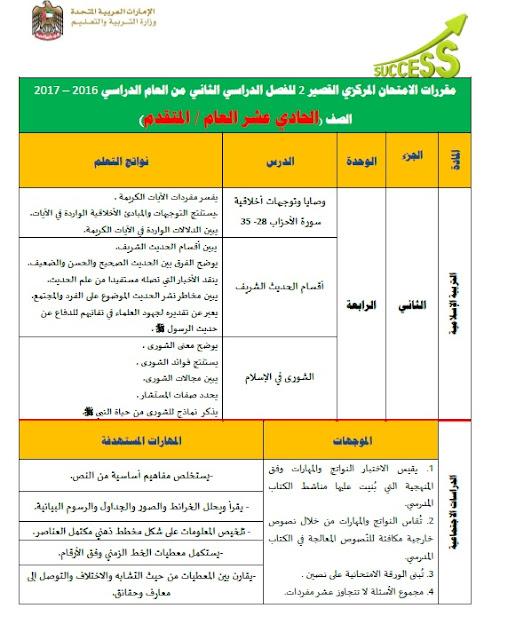 مقررات الامتحان المركزي القصير 2 للفصل الدراسي الثاني للصف الحادي عشر 2016-2017