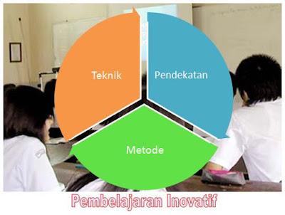 Pendekatan, Metode, dan Teknik Pembelajaran Inovatif