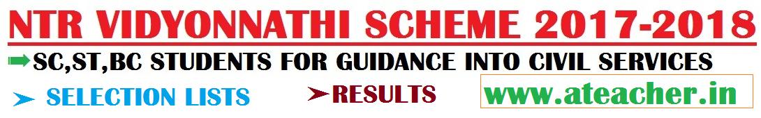 AP NTR Vidyonnathi Screening Test 2017 Results-Download